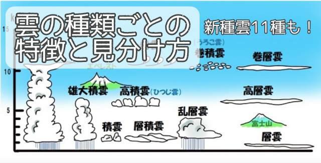 雲の種類と見分け方