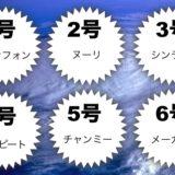 2020年に発生した台風の名前と記録一覧表